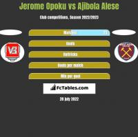 Jerome Opoku vs Ajibola Alese h2h player stats