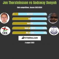 Jon Thorsteinsson vs Godsway Donyoh h2h player stats