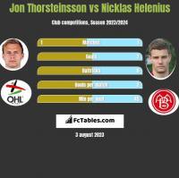 Jon Thorsteinsson vs Nicklas Helenius h2h player stats