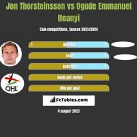 Jon Thorsteinsson vs Ogude Emmanuel Ifeanyi h2h player stats