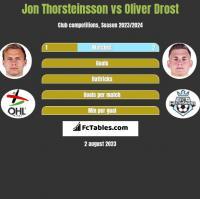 Jon Thorsteinsson vs Oliver Drost h2h player stats