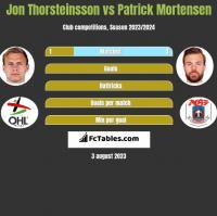 Jon Thorsteinsson vs Patrick Mortensen h2h player stats
