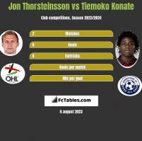 Jon Thorsteinsson vs Tiemoko Konate h2h player stats
