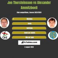Jon Thorsteinsson vs Alexander Ammitzboell h2h player stats