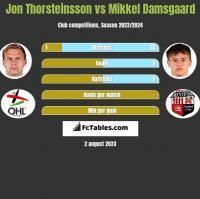 Jon Thorsteinsson vs Mikkel Damsgaard h2h player stats