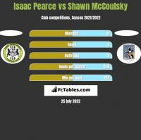 Isaac Pearce vs Shawn McCoulsky h2h player stats