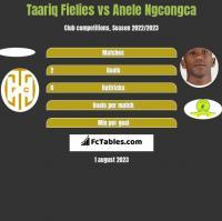 Taariq Fielies vs Anele Ngcongca h2h player stats