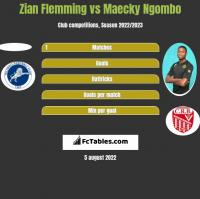Zian Flemming vs Maecky Ngombo h2h player stats