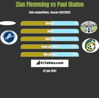 Zian Flemming vs Paul Gladon h2h player stats