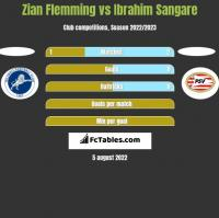 Zian Flemming vs Ibrahim Sangare h2h player stats