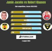 Jamie Jacobs vs Robert Klaasen h2h player stats