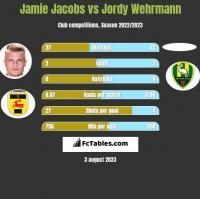 Jamie Jacobs vs Jordy Wehrmann h2h player stats