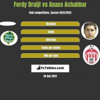 Ferdy Druijf vs Anass Achahbar h2h player stats