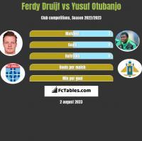Ferdy Druijf vs Yusuf Otubanjo h2h player stats