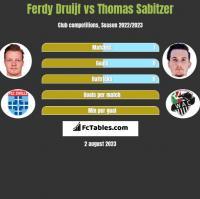 Ferdy Druijf vs Thomas Sabitzer h2h player stats