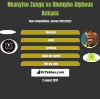 Nkanyiso Zungu vs Hlompho Alpheus Kekana h2h player stats