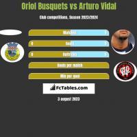 Oriol Busquets vs Arturo Vidal h2h player stats