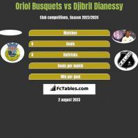 Oriol Busquets vs Djibril Dianessy h2h player stats