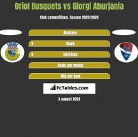 Oriol Busquets vs Giorgi Aburjania h2h player stats