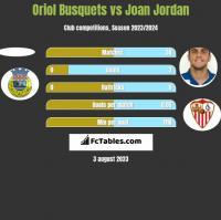 Oriol Busquets vs Joan Jordan h2h player stats
