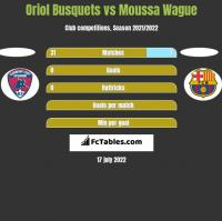 Oriol Busquets vs Moussa Wague h2h player stats