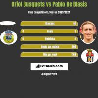 Oriol Busquets vs Pablo De Blasis h2h player stats
