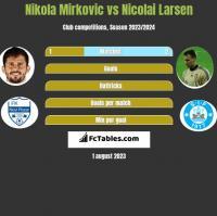 Nikola Mirkovic vs Nicolai Larsen h2h player stats