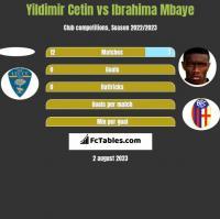 Yildimir Cetin vs Ibrahima Mbaye h2h player stats