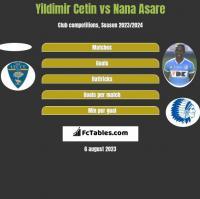 Yildimir Cetin vs Nana Asare h2h player stats