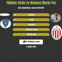Yildimir Cetin vs Nehuen Mario Paz h2h player stats