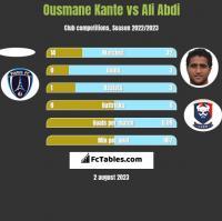 Ousmane Kante vs Ali Abdi h2h player stats