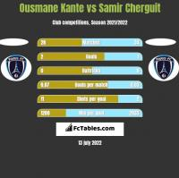 Ousmane Kante vs Samir Cherguit h2h player stats