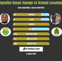 Ignatius Knepe Ganago vs Arnaud Lusamba h2h player stats