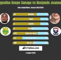 Ignatius Knepe Ganago vs Benjamin Jeannot h2h player stats