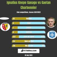 Ignatius Knepe Ganago vs Gaetan Charbonnier h2h player stats