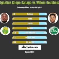 Ignatius Knepe Ganago vs Willem Geubbels h2h player stats