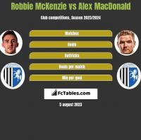 Robbie McKenzie vs Alex MacDonald h2h player stats