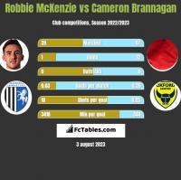Robbie McKenzie vs Cameron Brannagan h2h player stats