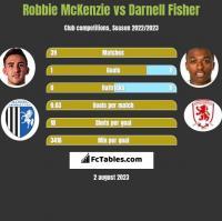Robbie McKenzie vs Darnell Fisher h2h player stats