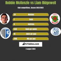 Robbie McKenzie vs Liam Ridgewell h2h player stats