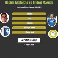 Robbie McKenzie vs Ondrej Mazuch h2h player stats