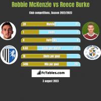 Robbie McKenzie vs Reece Burke h2h player stats