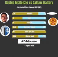 Robbie McKenzie vs Callum Slattery h2h player stats