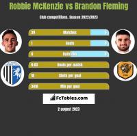 Robbie McKenzie vs Brandon Fleming h2h player stats