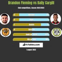 Brandon Fleming vs Baily Cargill h2h player stats