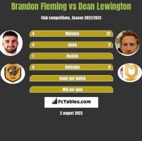Brandon Fleming vs Dean Lewington h2h player stats