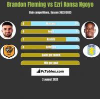 Brandon Fleming vs Ezri Konsa Ngoyo h2h player stats
