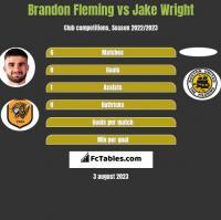 Brandon Fleming vs Jake Wright h2h player stats