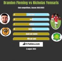 Brandon Fleming vs Nicholas Yennaris h2h player stats