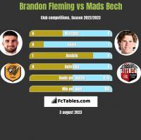 Brandon Fleming vs Mads Bech h2h player stats